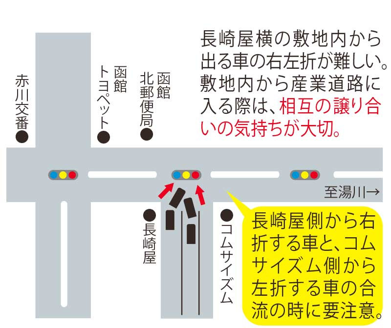 長崎屋産業道路側交差点地図と運転時注意事項