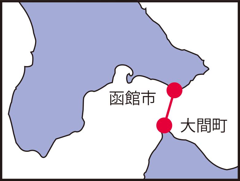 函館市と大間町の位置関係図