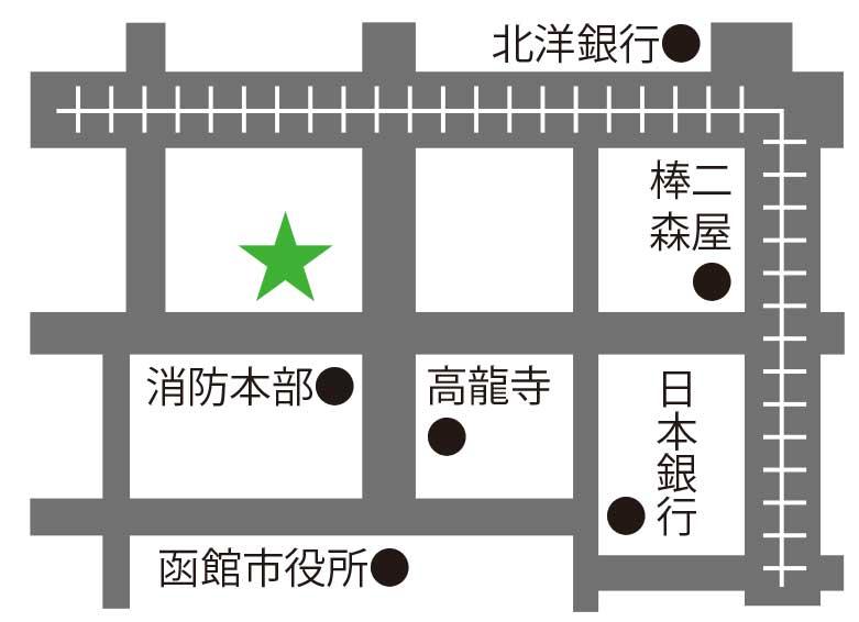こぶ田本店周辺地図