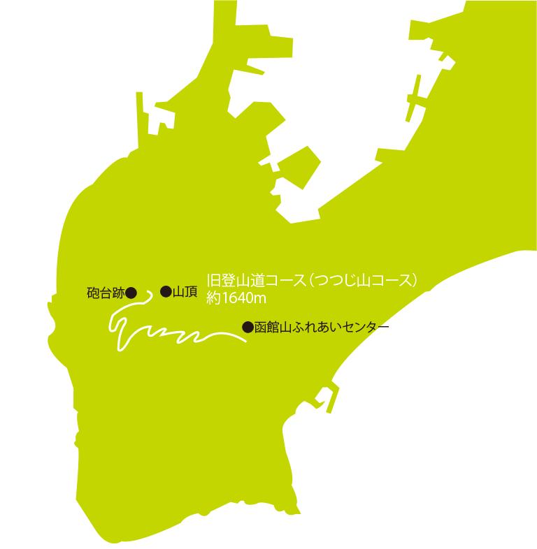 函館山旧登山道の地図