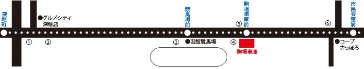 函館駒場車庫周辺のお店マップ