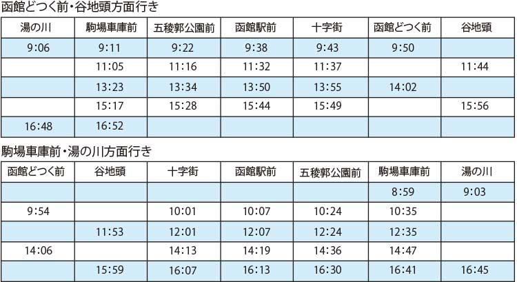 箱館ハイカラ號の時刻表