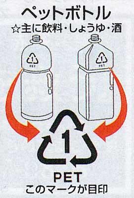 ペットボトルのゴミのイラスト