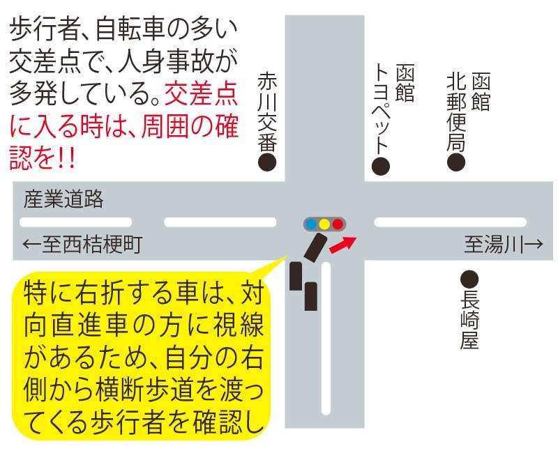 産業道路と赤川通り地図と運転時注意事項