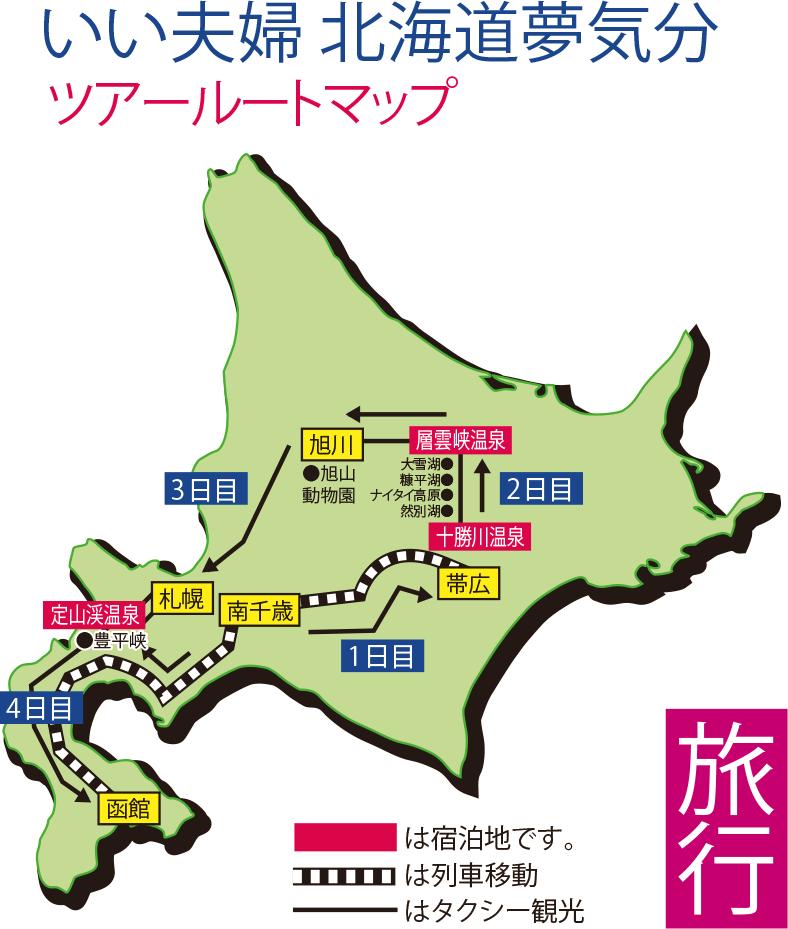 夫婦におすすめ北海道3泊4日旅行ルート