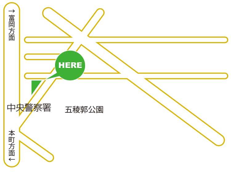 函館中央図書館周辺地図